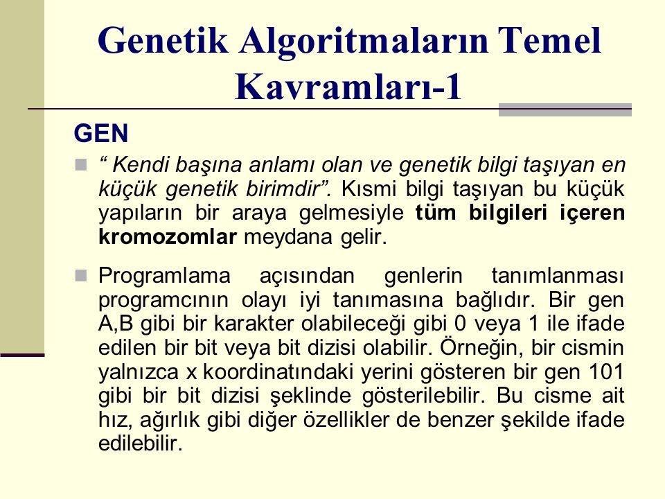 Genetik Algoritmaların Temel Kavramları-1