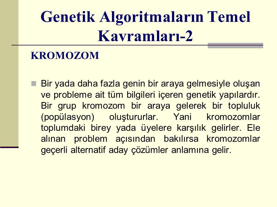 Genetik Algoritmaların Temel Kavramları-2