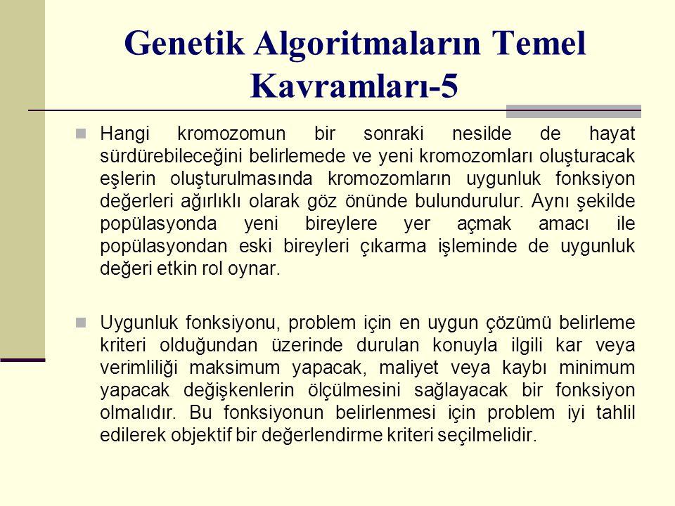 Genetik Algoritmaların Temel Kavramları-5