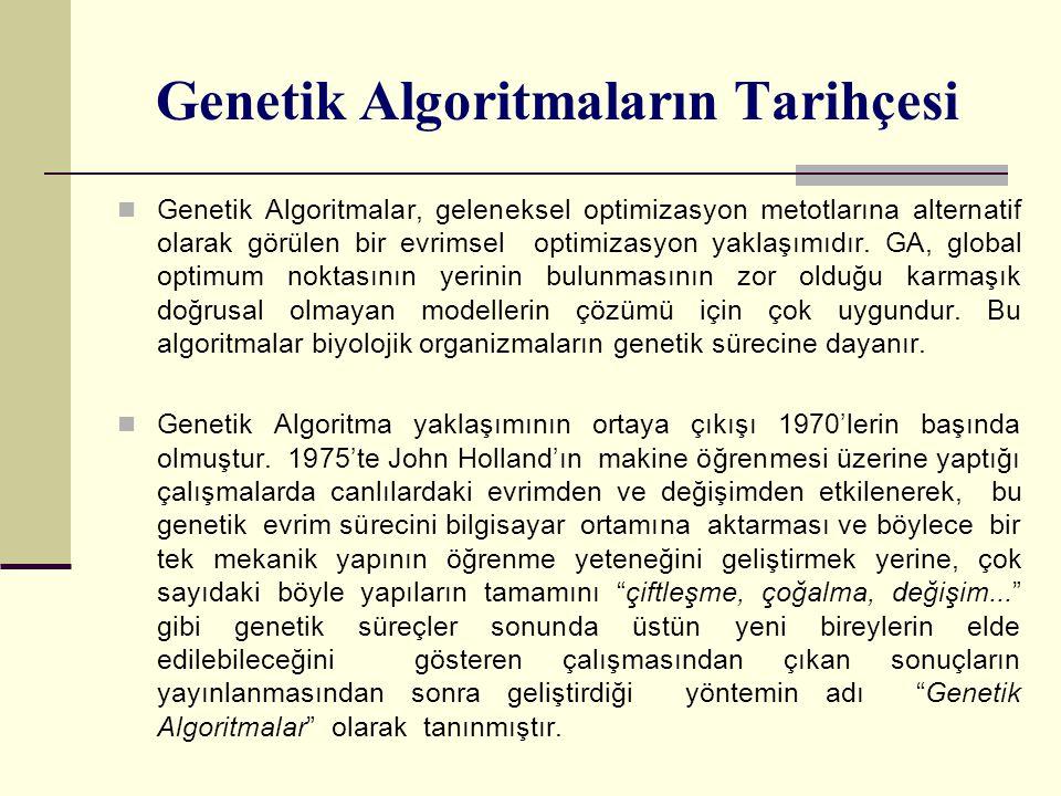 Genetik Algoritmaların Tarihçesi