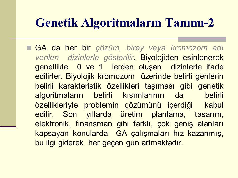 Genetik Algoritmaların Tanımı-2