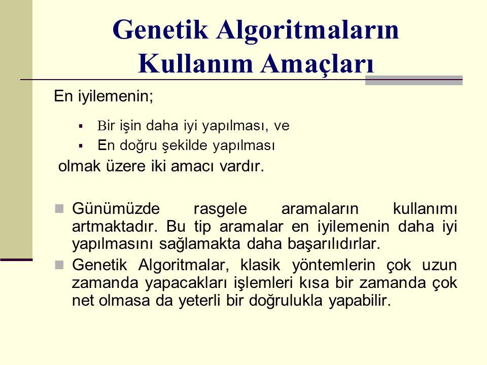 Genetik Algoritmaların Kullanım Amaçları