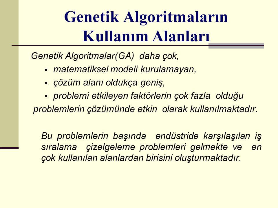Genetik Algoritmaların Kullanım Alanları