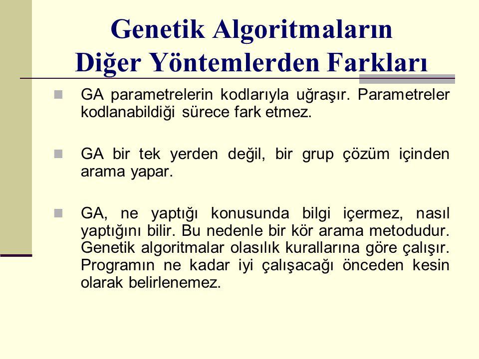 Genetik Algoritmaların Diğer Yöntemlerden Farkları