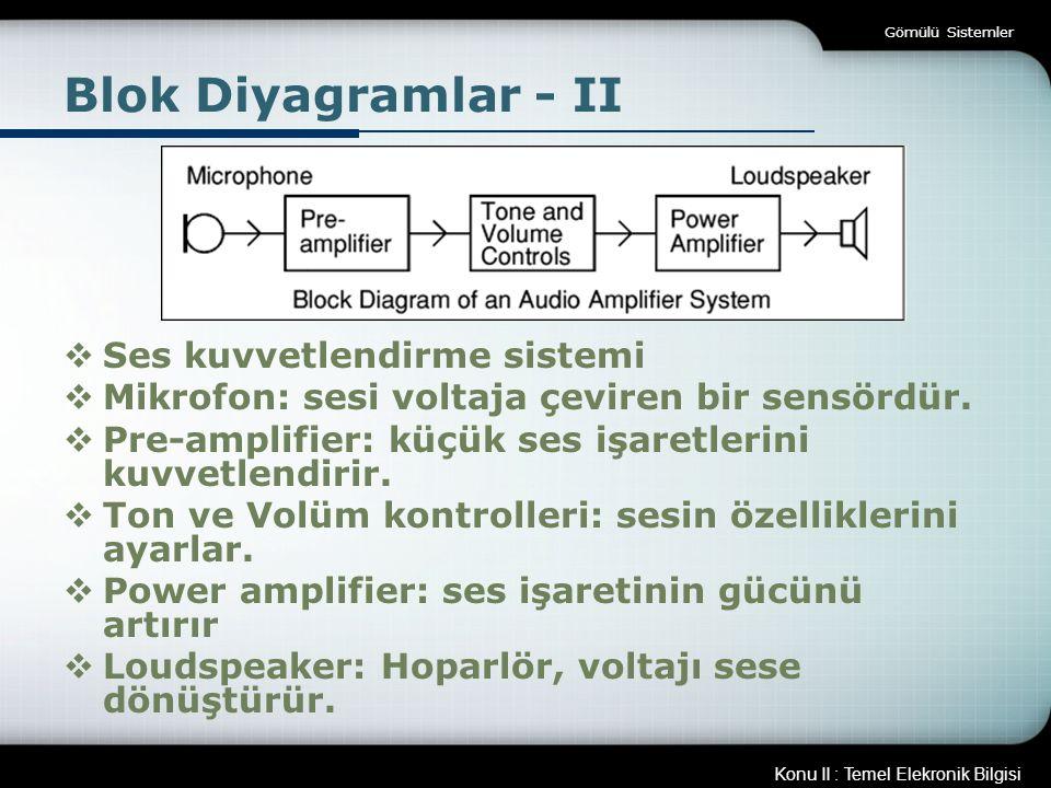 Blok Diyagramlar - II Ses kuvvetlendirme sistemi