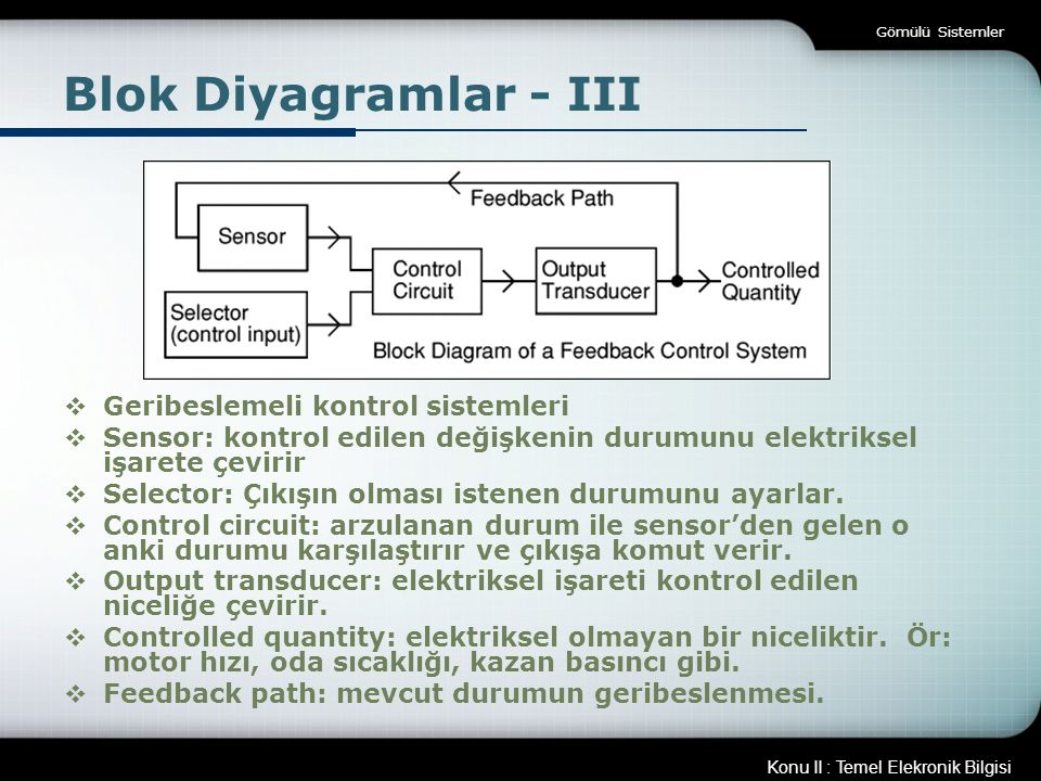 Blok Diyagramlar - III Geribeslemeli kontrol sistemleri