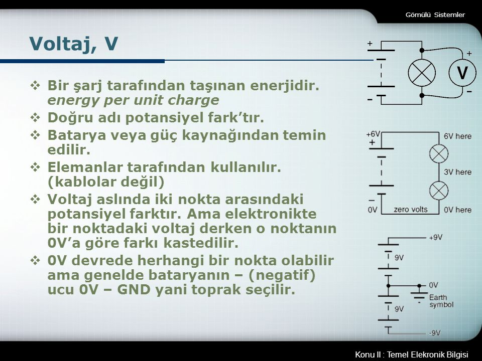 Gömülü Sistemler Voltaj, V. Bir şarj tarafından taşınan enerjidir. energy per unit charge. Doğru adı potansiyel fark'tır.