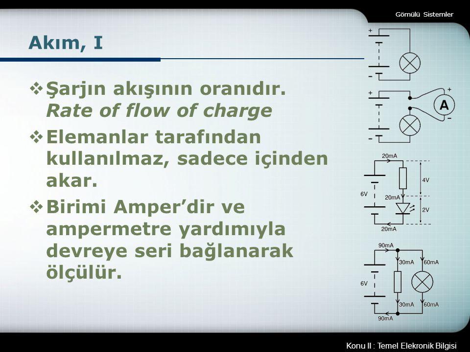 Şarjın akışının oranıdır. Rate of flow of charge