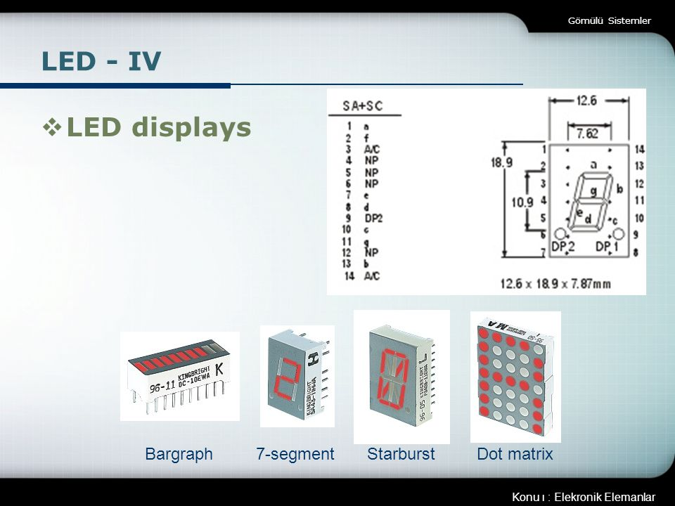 LED - IV LED displays Bargraph 7-segment Starburst Dot matrix