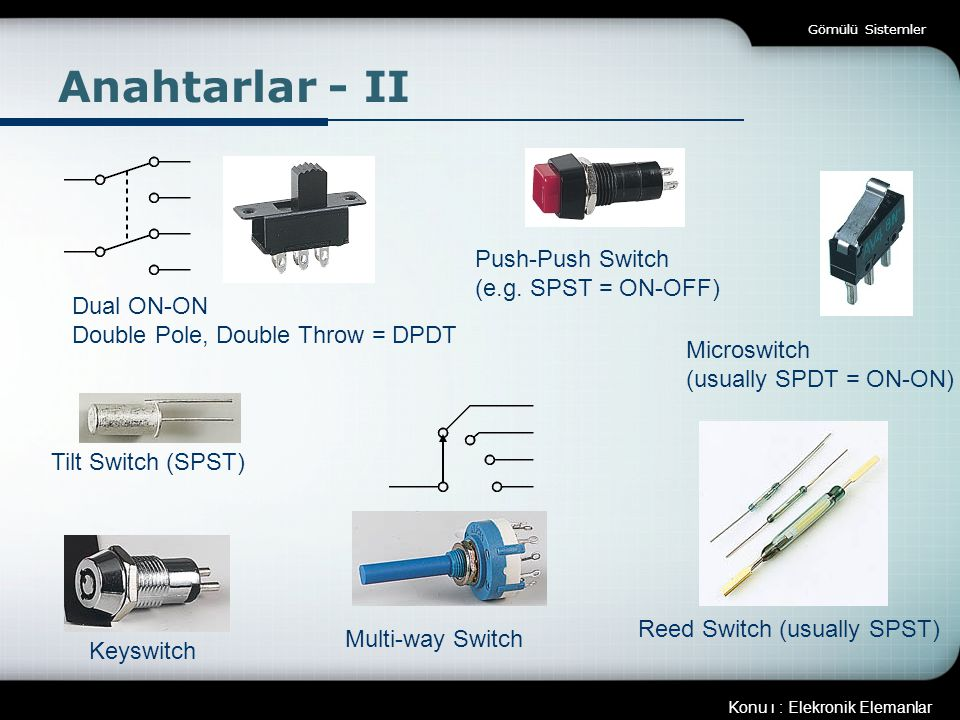 Anahtarlar - II Push-Push Switch (e.g. SPST = ON-OFF) Dual ON-ON