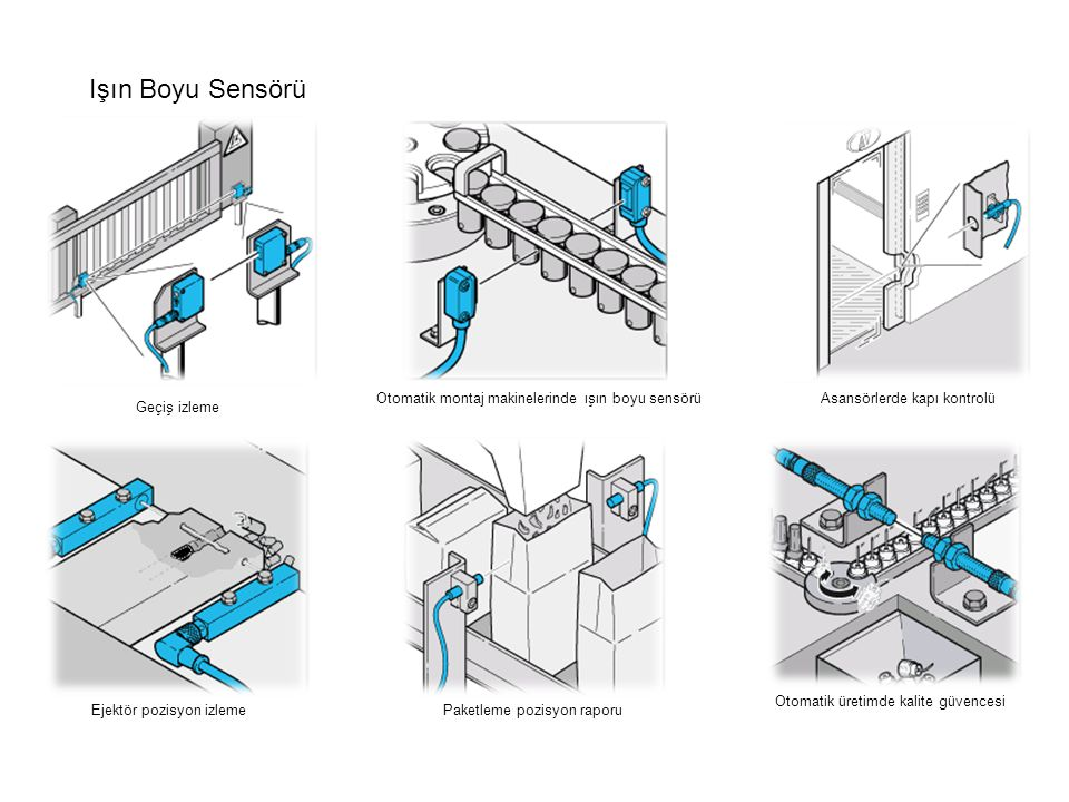 Işın Boyu Sensörü Otomatik montaj makinelerinde ışın boyu sensörü