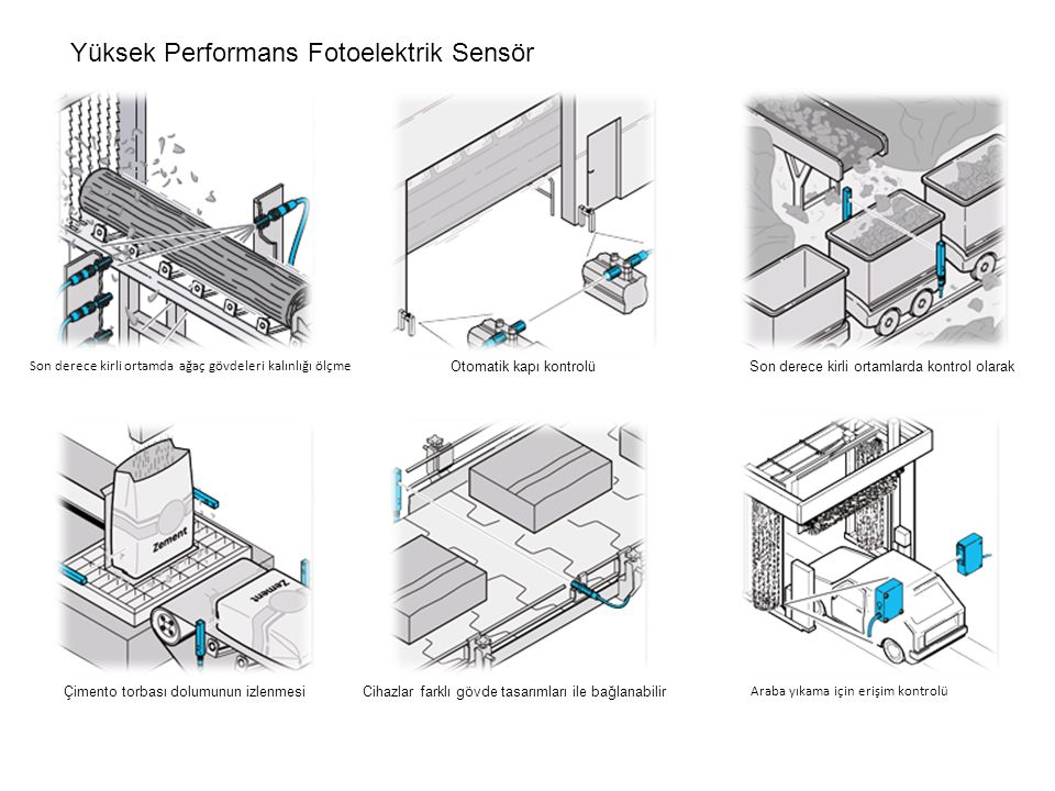 Yüksek Performans Fotoelektrik Sensör