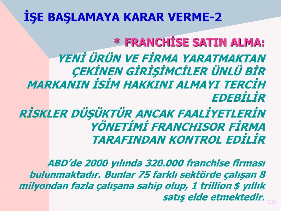 İŞE BAŞLAMAYA KARAR VERME-2