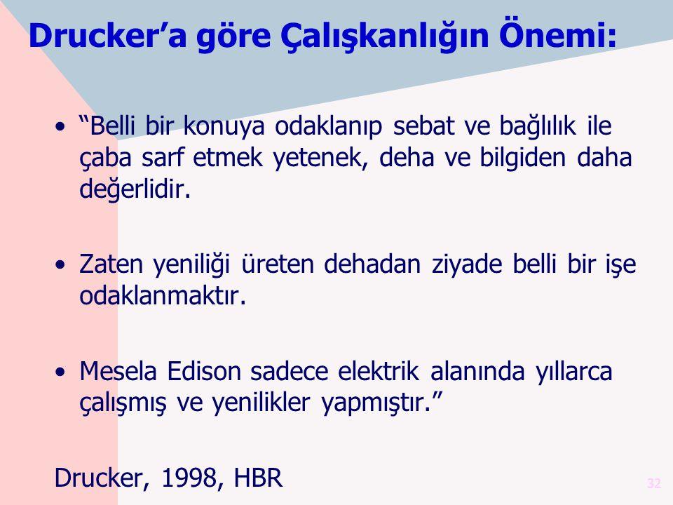Drucker'a göre Çalışkanlığın Önemi: