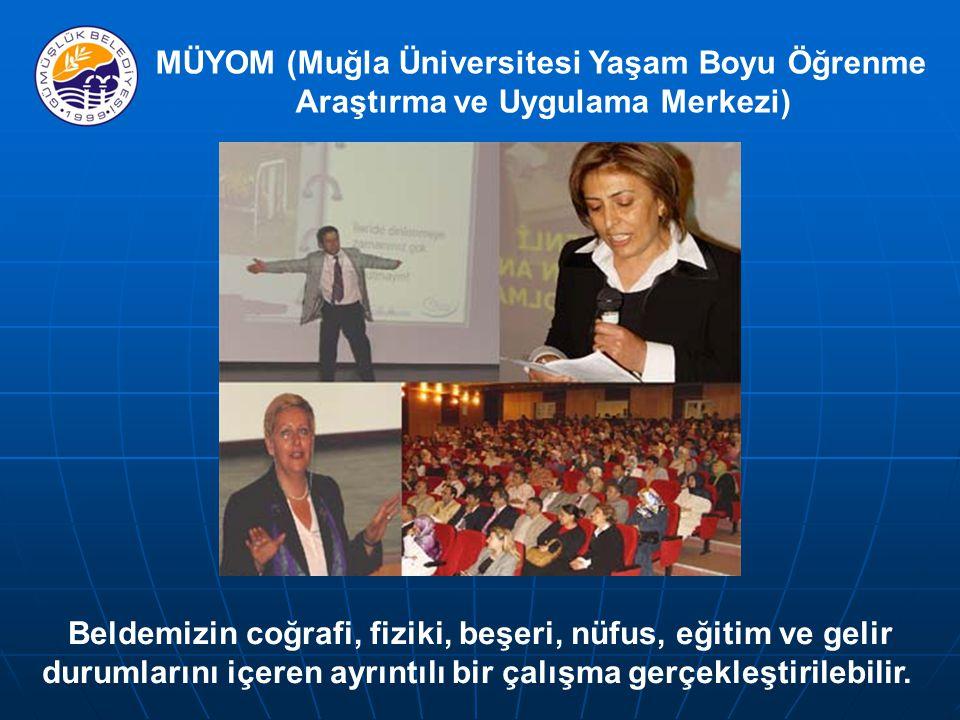 MÜYOM (Muğla Üniversitesi Yaşam Boyu Öğrenme