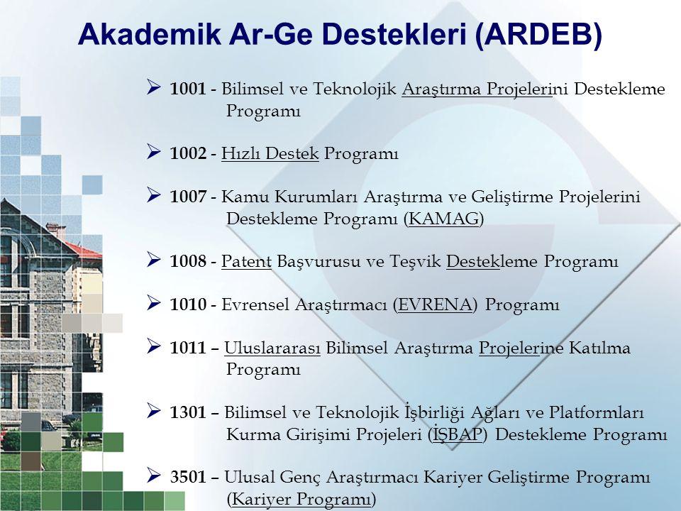 Akademik Ar-Ge Destekleri (ARDEB)