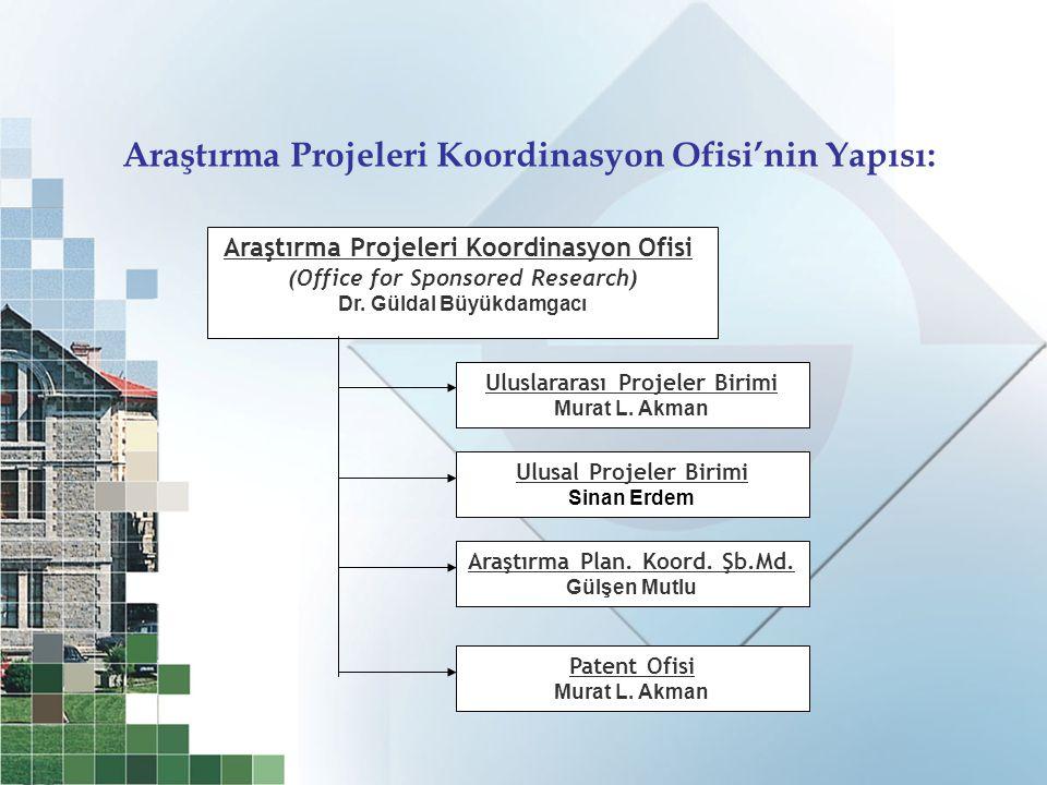 Araştırma Projeleri Koordinasyon Ofisi Dr. Güldal Büyükdamgacı