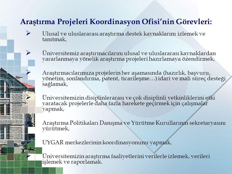 Araştırma Projeleri Koordinasyon Ofisi'nin Görevleri:
