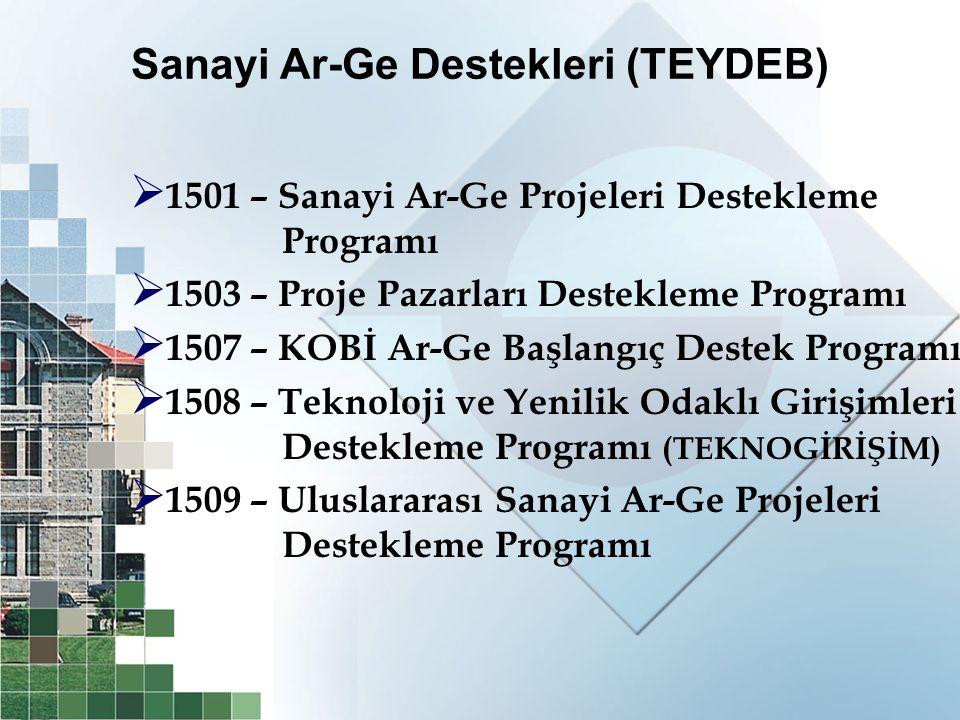 Sanayi Ar-Ge Destekleri (TEYDEB)