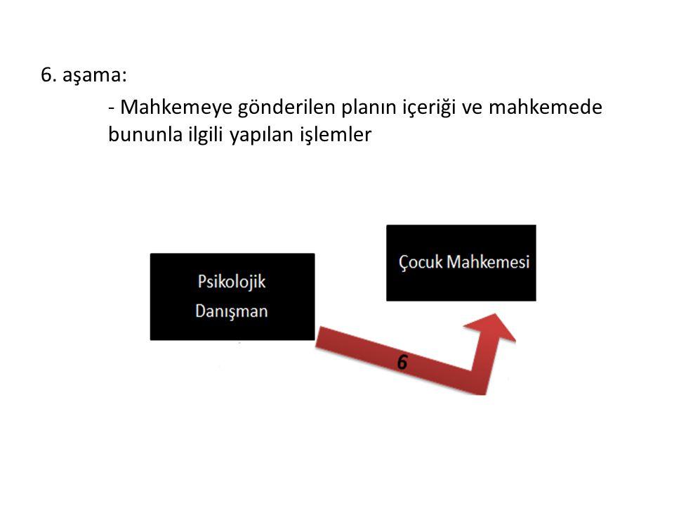 6. aşama: - Mahkemeye gönderilen planın içeriği ve mahkemede bununla ilgili yapılan işlemler