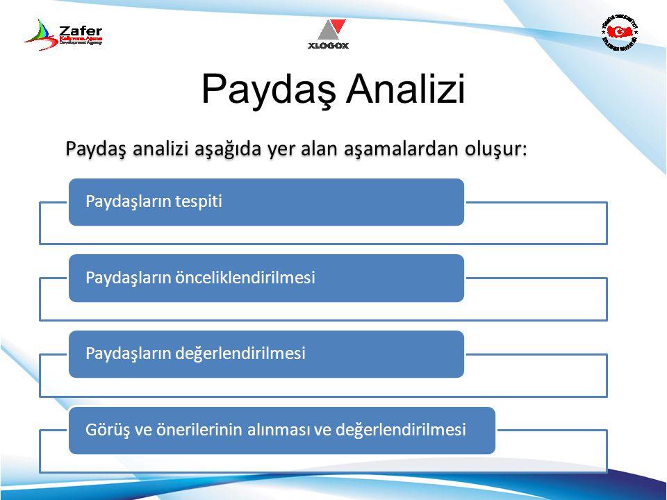 Paydaş Analizi Paydaş analizi aşağıda yer alan aşamalardan oluşur: