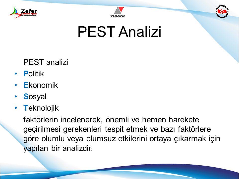 PEST Analizi PEST analizi Politik Ekonomik Sosyal Teknolojik