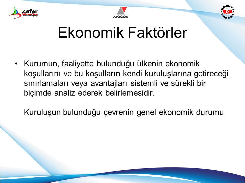 Ekonomik Faktörler