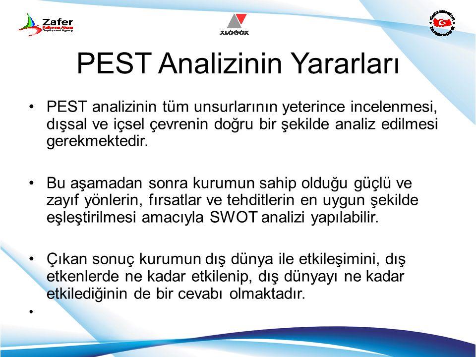 PEST Analizinin Yararları