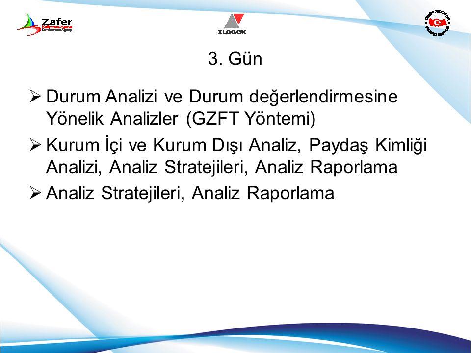 3. Gün Durum Analizi ve Durum değerlendirmesine Yönelik Analizler (GZFT Yöntemi)