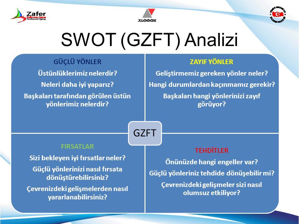 SWOT (GZFT) Analizi FIRSATLAR TEHDİTLER