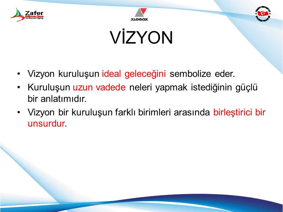VİZYON Vizyon kuruluşun ideal geleceğini sembolize eder.