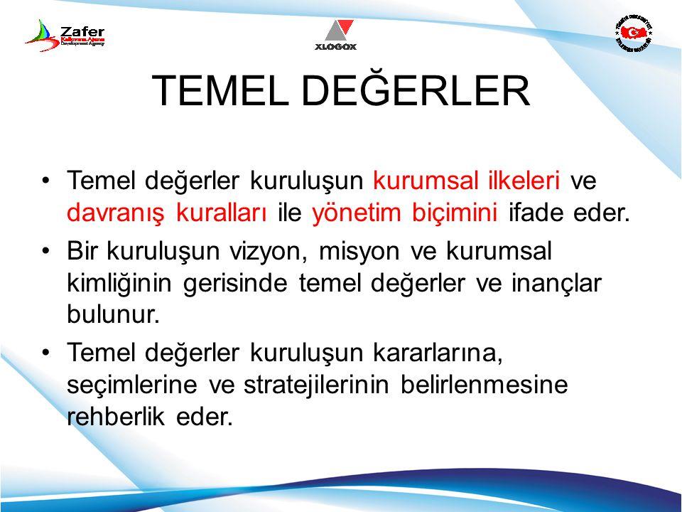 TEMEL DEĞERLER Temel değerler kuruluşun kurumsal ilkeleri ve davranış kuralları ile yönetim biçimini ifade eder.