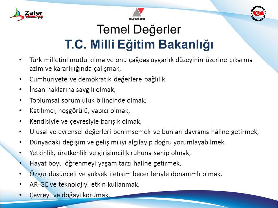 Temel Değerler T.C. Milli Eğitim Bakanlığı