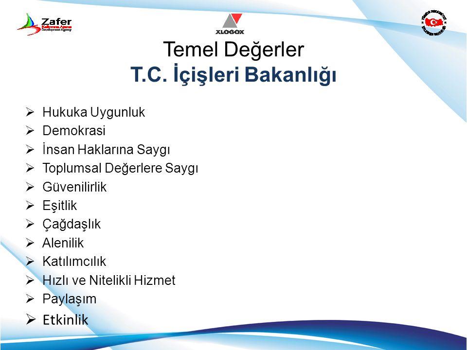 Temel Değerler T.C. İçişleri Bakanlığı