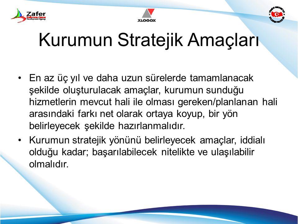 Kurumun Stratejik Amaçları