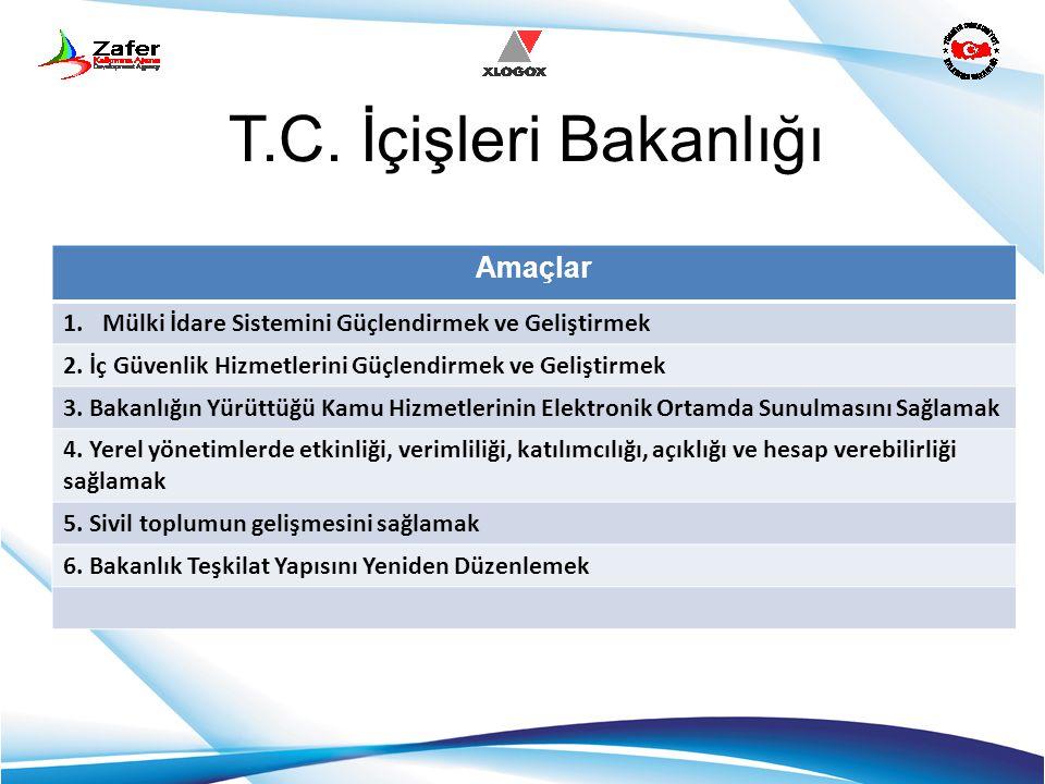 T.C. İçişleri Bakanlığı Amaçlar
