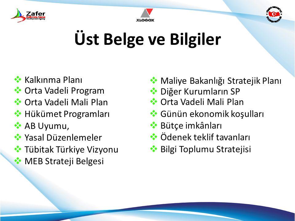 Üst Belge ve Bilgiler Kalkınma Planı Maliye Bakanlığı Stratejik Planı
