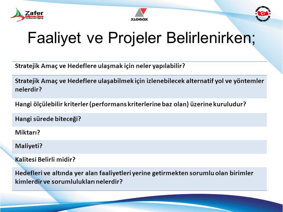 Faaliyet ve Projeler Belirlenirken;