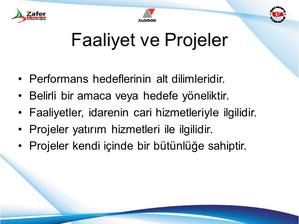 Faaliyet ve Projeler Performans hedeflerinin alt dilimleridir.