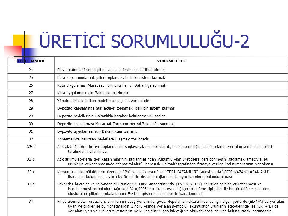 ÜRETİCİ SORUMLULUĞU-2 İLGİLİ MADDE YÜKÜMLÜLÜK 24