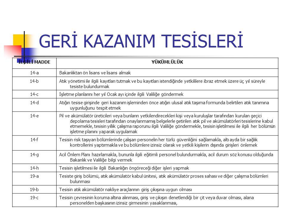 GERİ KAZANIM TESİSLERİ