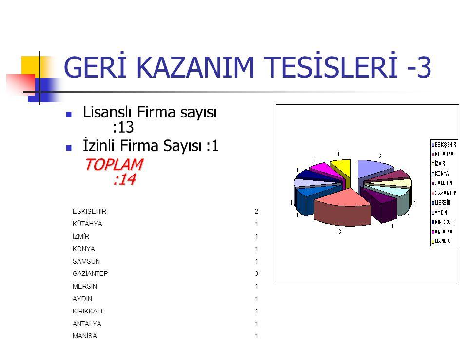 GERİ KAZANIM TESİSLERİ -3