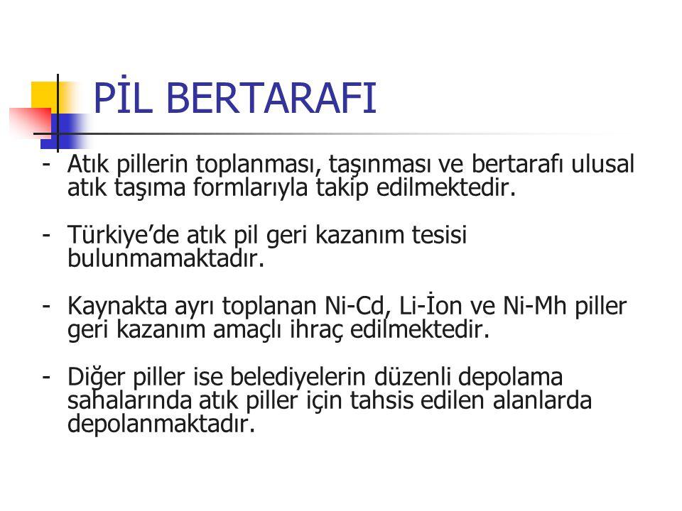 PİL BERTARAFI Atık pillerin toplanması, taşınması ve bertarafı ulusal atık taşıma formlarıyla takip edilmektedir.