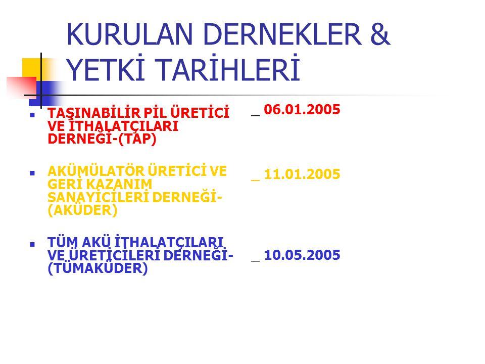 KURULAN DERNEKLER & YETKİ TARİHLERİ