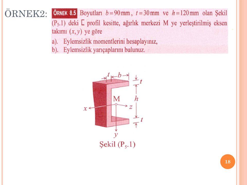 ÖRNEK2: