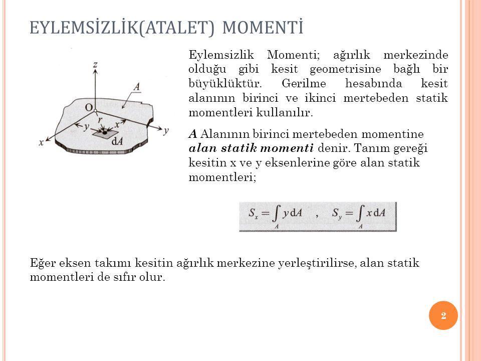 EYLEMSİZLİK(ATALET) MOMENTİ