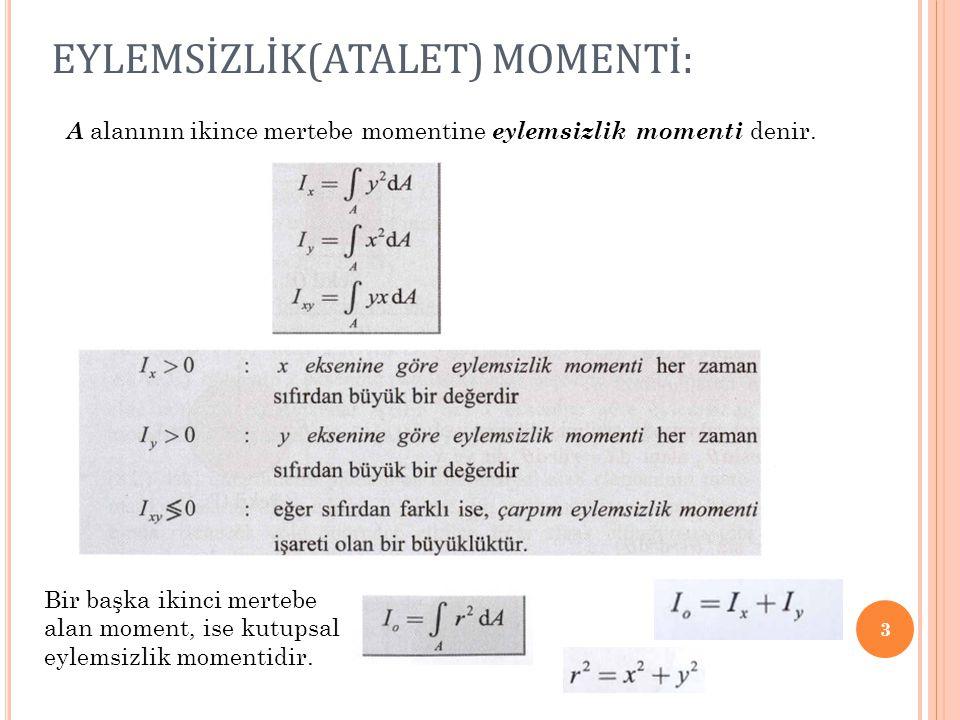 EYLEMSİZLİK(ATALET) MOMENTİ: