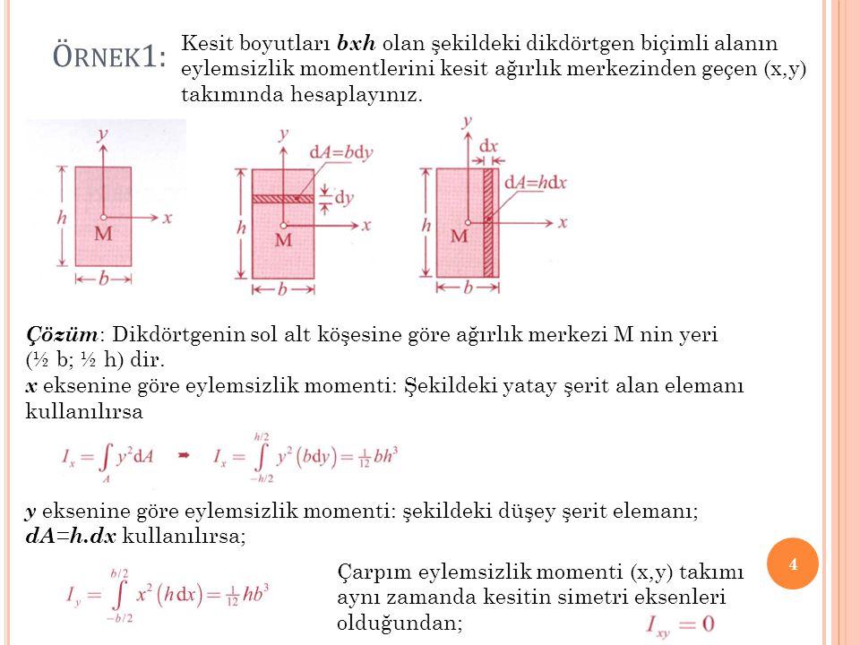 Örnek1:
