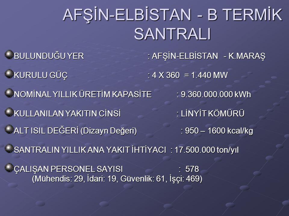 AFŞİN-ELBİSTAN - B TERMİK SANTRALI