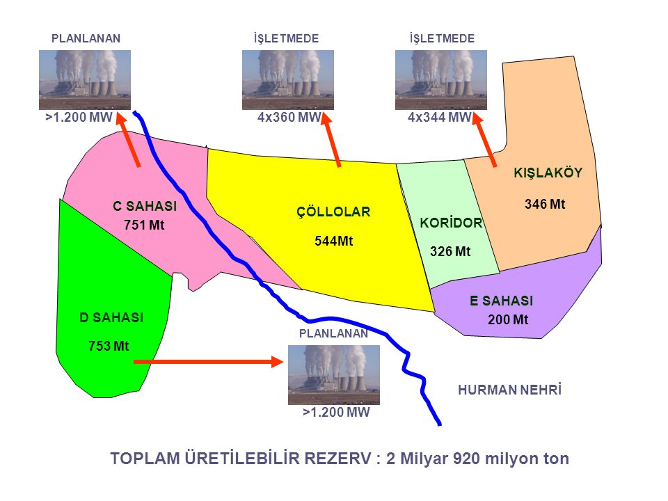 TOPLAM ÜRETİLEBİLİR REZERV : 2 Milyar 920 milyon ton ton